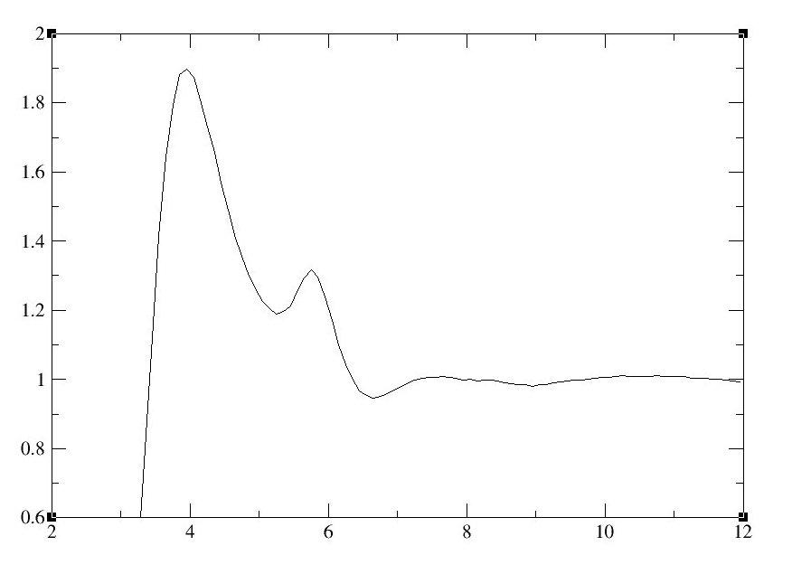 Tutorial: A room-temperature ionic liquid