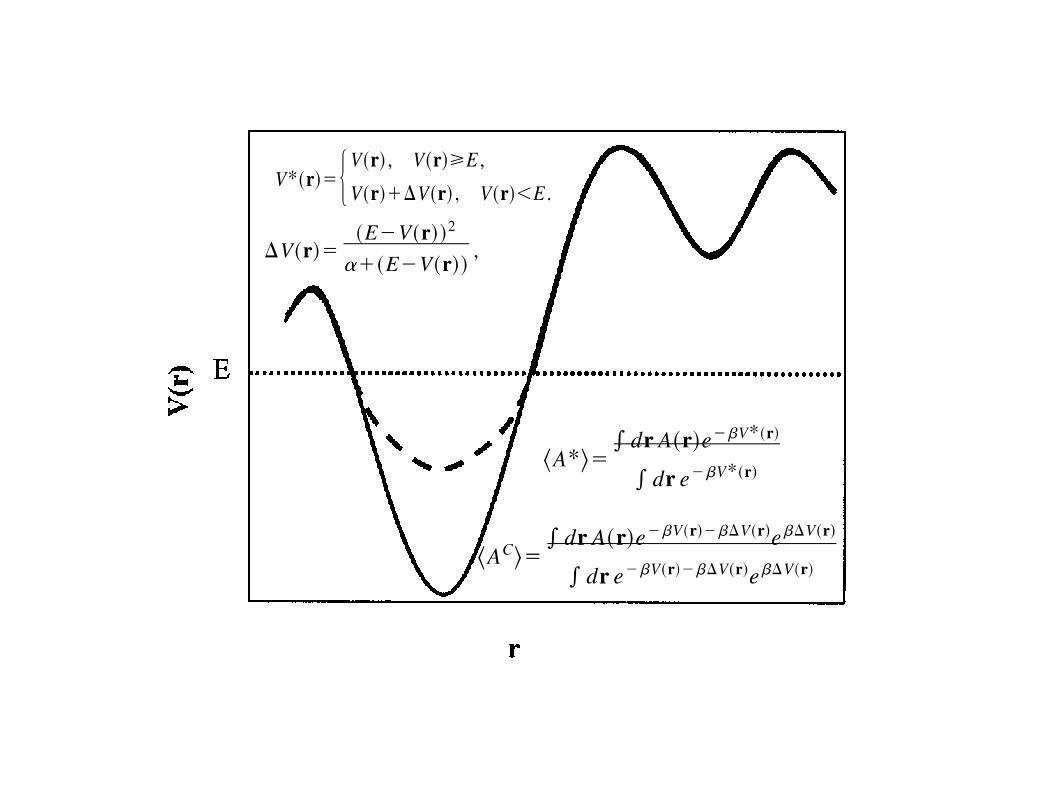 AMBER Advanced Tutorial 22 - Accelerated Molecular Dynamics (aMD